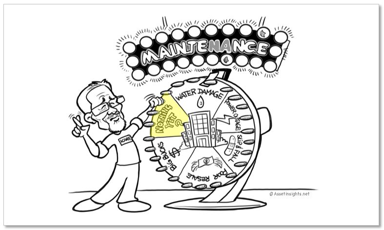 I. Care spinning the wheel of misfortune to determine the consequences of deferred maintenance
