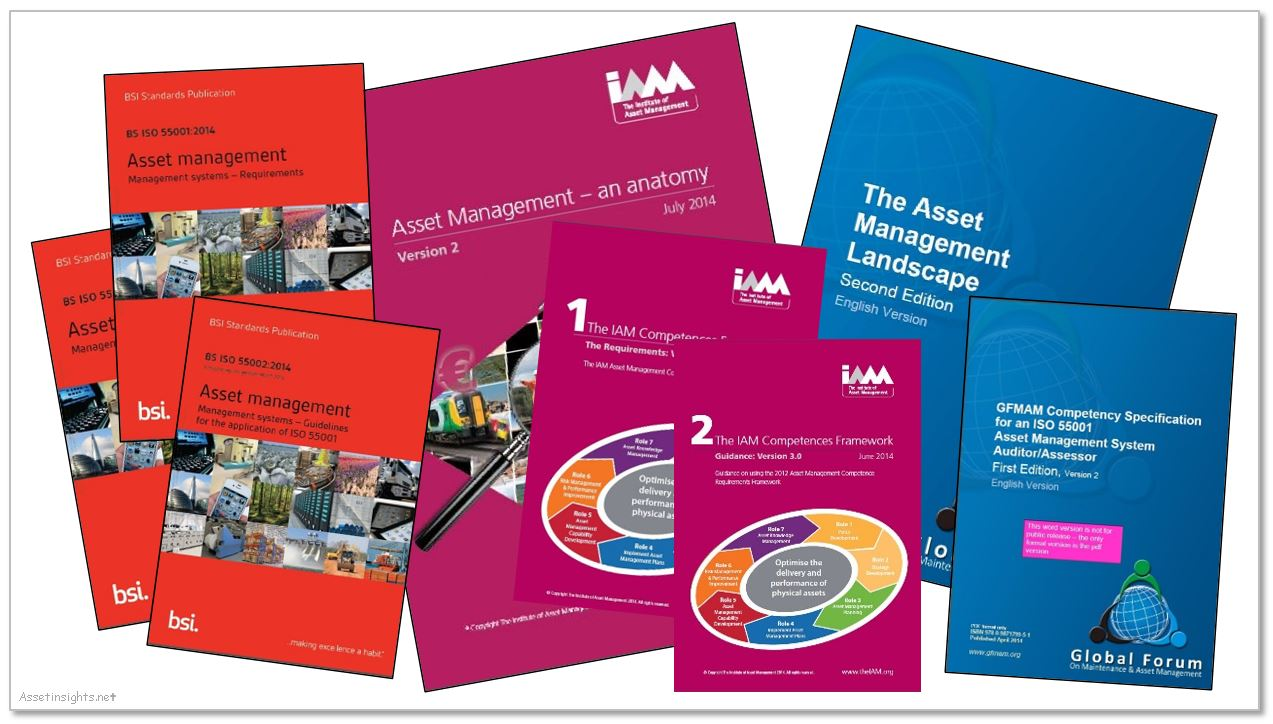 Three sets of international documents on asset management - ISO 55000, IAM Anatomy and GFMAM Landscape