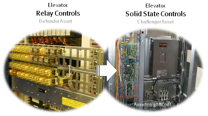 Elevator relay controls replaced with elevator solid state controls.