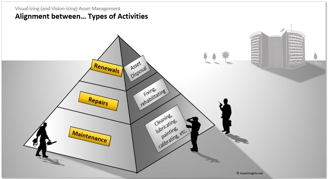 work goals and objectives examples
