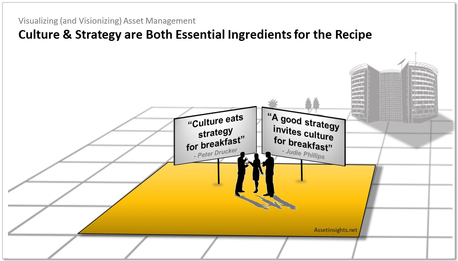 Asset management is hard work and requires sustenance. Culture and strategy are two essential ingredients of the asset management recipe.