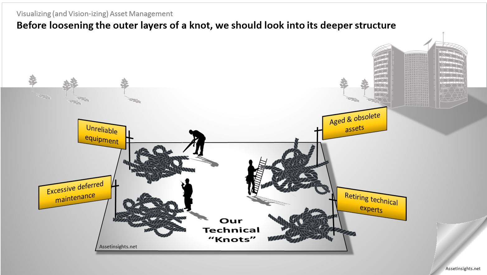 "Before attempting to loosen the outer layers of a ""knot"", we should first look into its deeper structure"