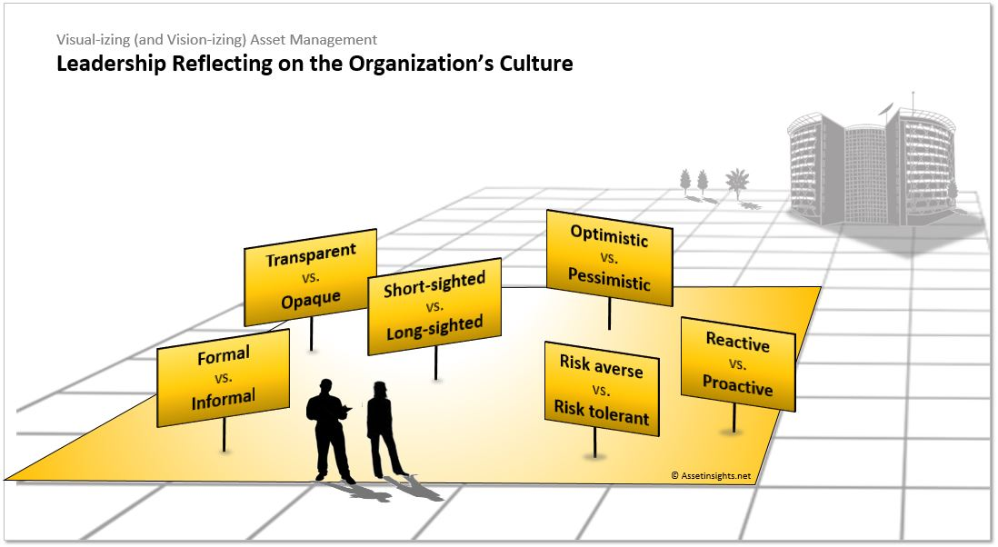 Leadership reflecting on the organization's culture