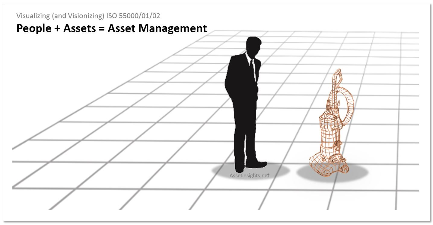 People + Assets = Asset Management (this is the simple view)