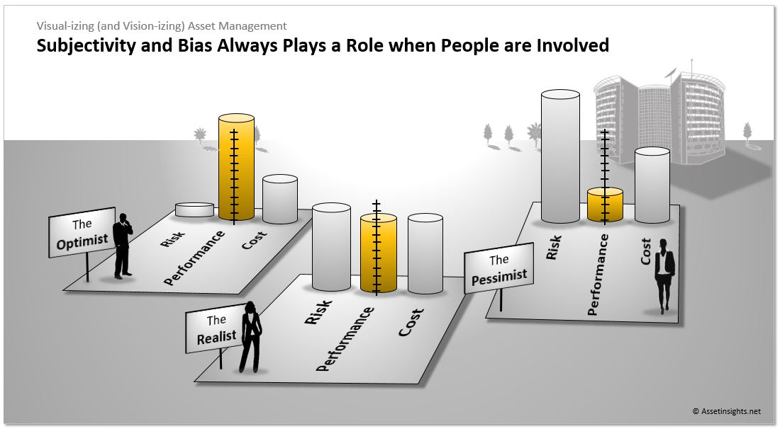 Subjectivity and bias always play a role when people are involved in decision-making