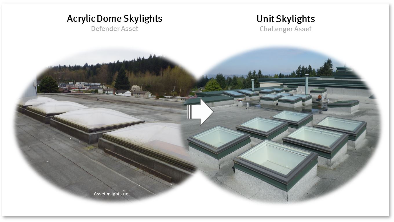 Retrofit of acrylic dome skylights to unit skylights