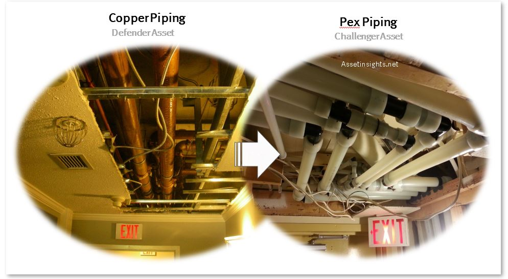 Replacing copper piping (the defender) with pex piping (the challenger)